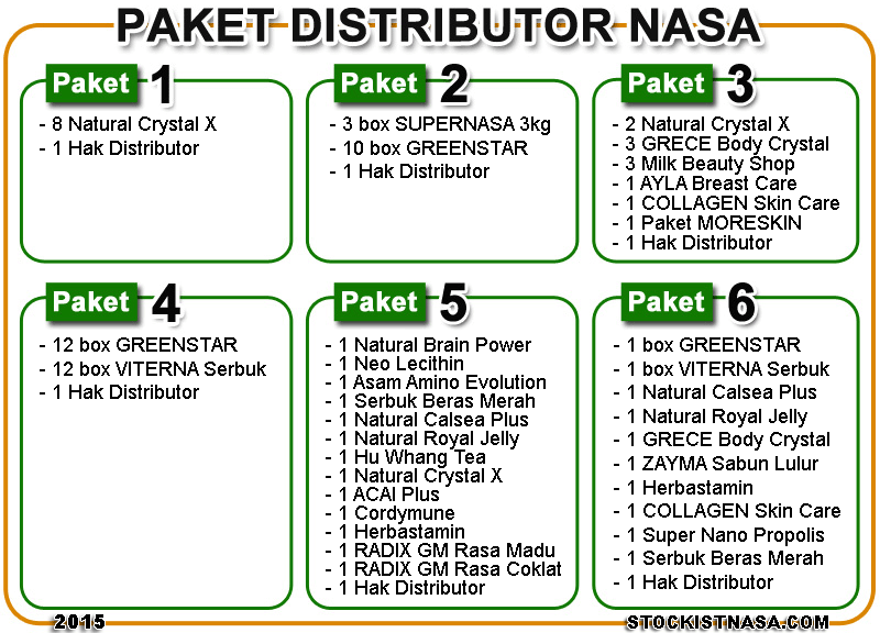 Daftar Paket Distributor NASA